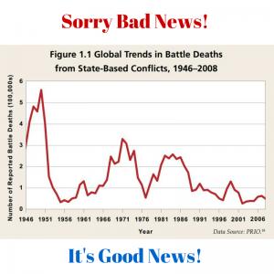 Sorry Bad News!